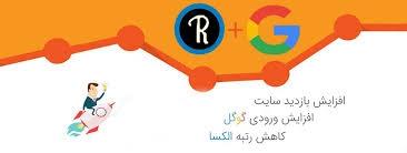 بازدیدسایت شما روباای پی واقعی ایرانی ویا هرکشوری ازگوگل ویاهو وبینگ افزایش بدم