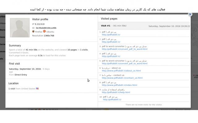 یک پنل آماده (Piwik )  برای مشاهده کاربران سایتون نصب کنم
