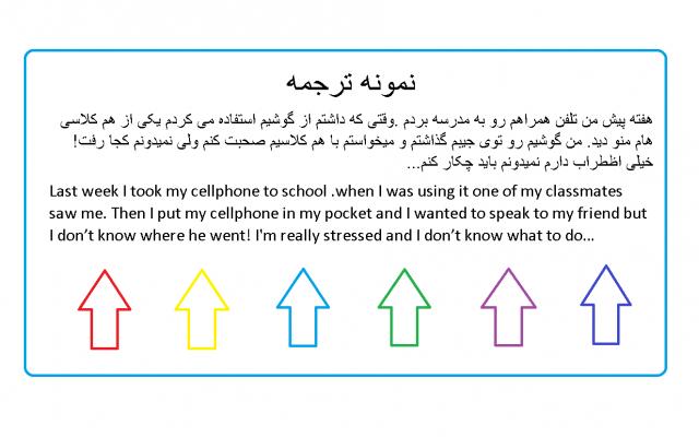 متن های انگلیسی شما رو به فارسی تبدیل کنم