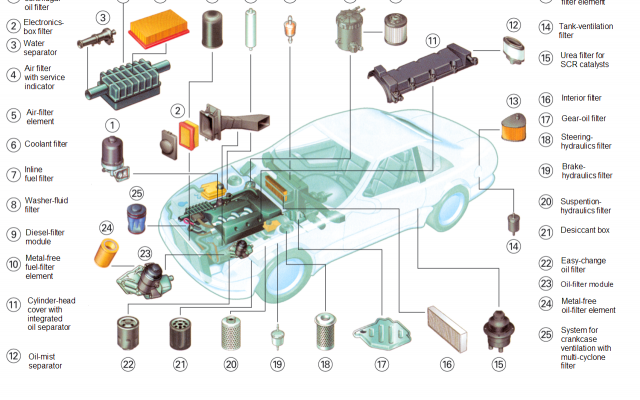 پکیج فایل های عکسی فناوری خودرو ( مهندسی مکانیک ) را در اختیار مهندسان قراردهم.