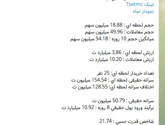 دریافت و ذخیره اطلاعات از سایت tsetmc  و پردازش روی داده ها انجام بدم