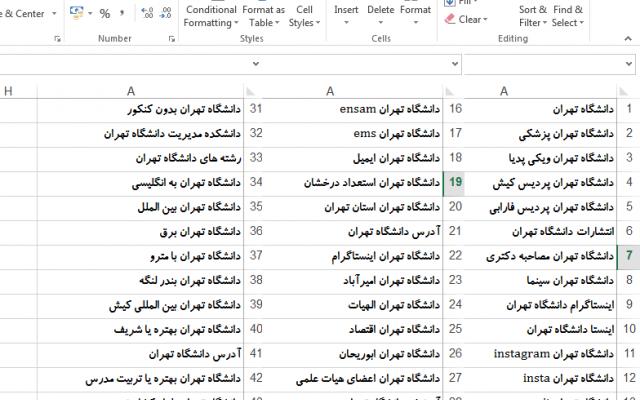 لیست کاملی از کلمات کلیدی مرتبط با کلمه کلیدی یا عنوان رو تحویل بدم