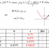 تایپ فرمول و جدول و نمودار را با ورد، مث تایپ و ویزیو انجام دهم.